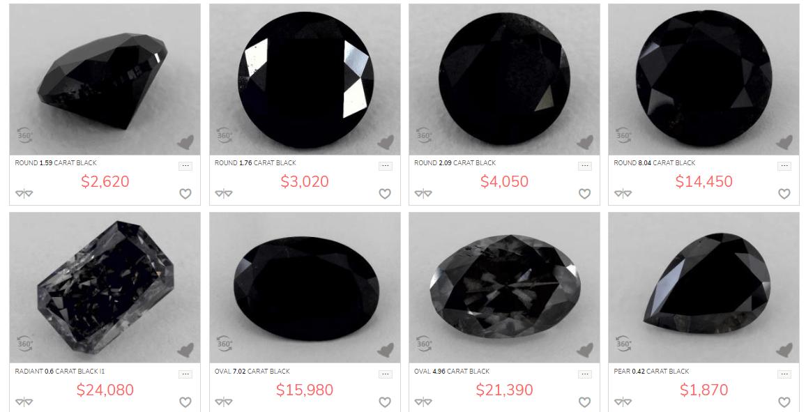Black Diamond Price Jewelry Guide