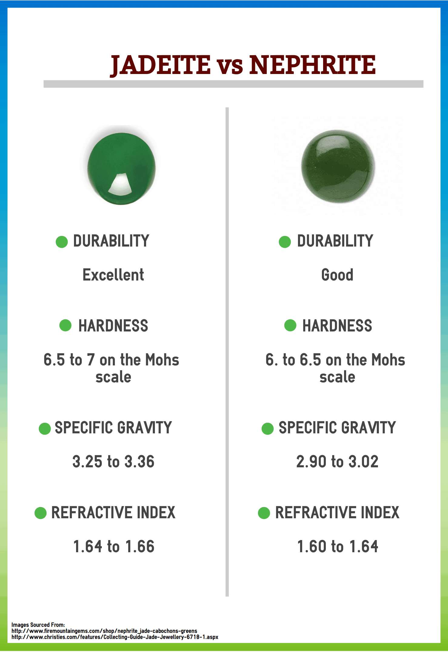 Jadeite Vs Nephrite Jewelry Guide