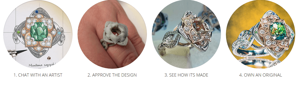 How To Design Your Engagement Ring From Scratch Jewelry Guide,Japanese Zen House Design Exterior