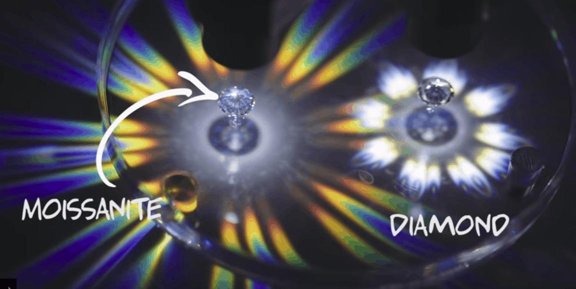 Moissanite Dispersion Vs Diamonds Jewelry Guide