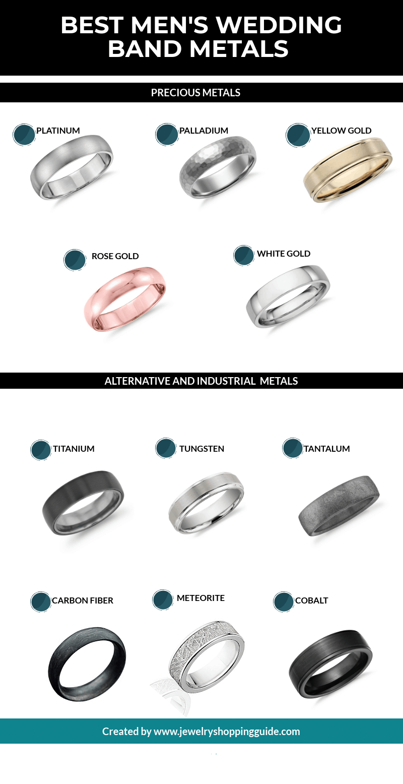 e6779a674deed Best Metal for Men's Wedding Bands Revealed – Jewelry Guide